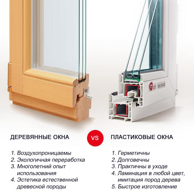 Ставим окна пластиковые или деревянные