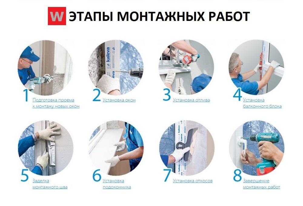 Монтаж пластиковых окон в Челябинске