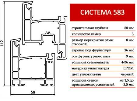 Гудвин 583 - окна и профиль ПВХ