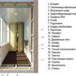 Балконы и окна