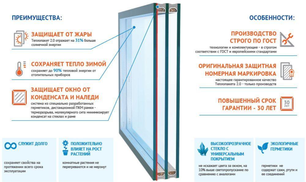 Преимущества балконов и окон