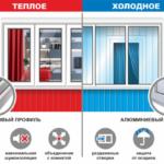 Балконы и окна в Коркино